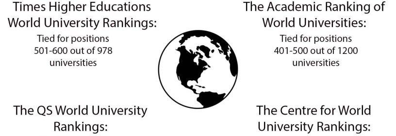 University rankings criticized by UQAM professor – The