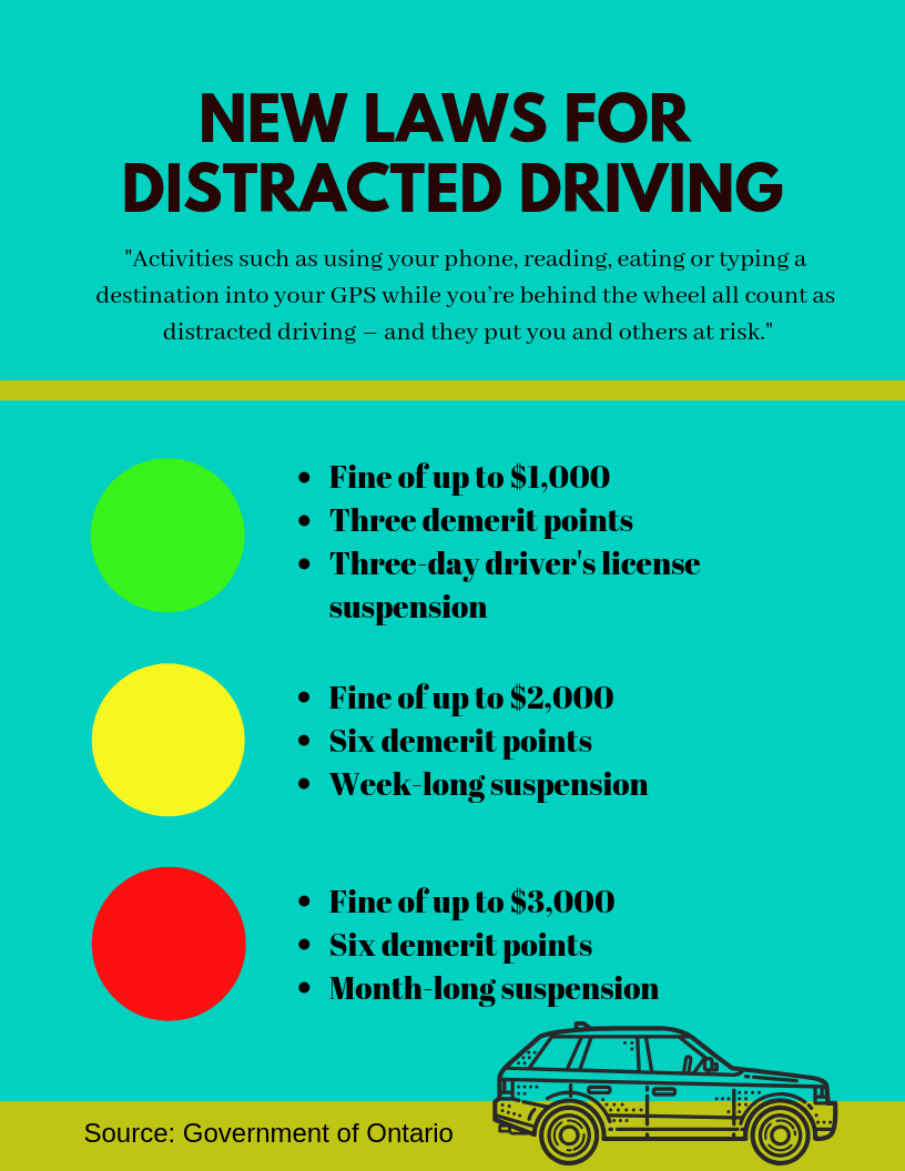 New distracted driving laws came into effect Jan  1 – The